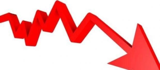 Andamento economico negativo