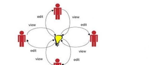 Wiki: a tecnologia da colaboração