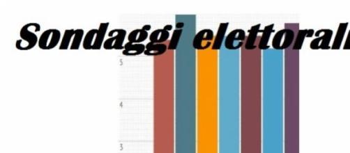 Sondaggi politici Datamedia fine febbraio 2015