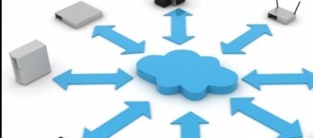 Equipes para Cloud Interna
