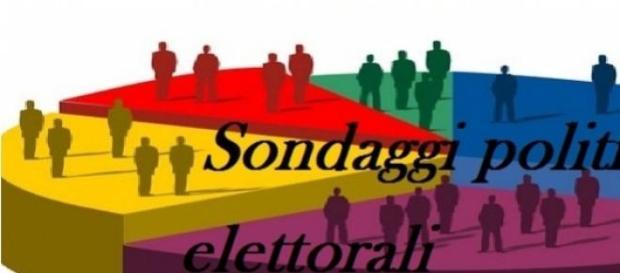 Sondaggi politici elettorali Tecnè febbraio 2015