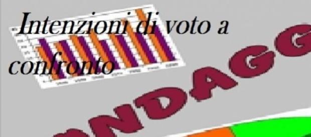 Sondaggi elettorali a confronto al 8/02/2015
