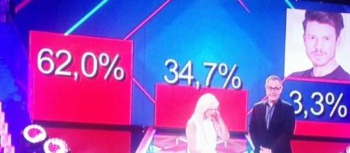 Porcentajes donde se ve la salvación de Fede