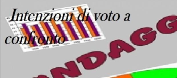 7 Sondaggi elettorali al 16 marzo 2015 a confronto