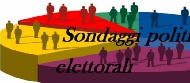 Sondaggi politici elettorali IPR TG3, 13/03/2015