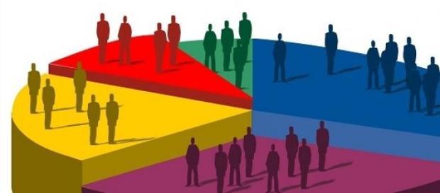 Sondaggi politici elettorali: dati PD, M5S e Lega