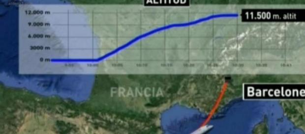 Gráfico del recorrido del avión de Germanwings