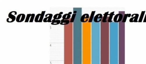 Sondaggi elettorali Datamedia 4/03: crolla FI