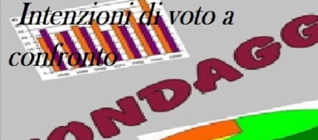 Nove Sondaggi elettorali marzo 2015 a confronto