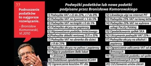 Podatki od Komorowskiego, fot. zmienprezydenta.pl