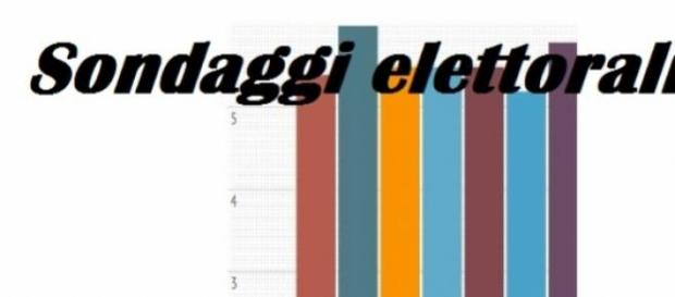 Ultimi sondaggi politici elettorali Swg 04/2015