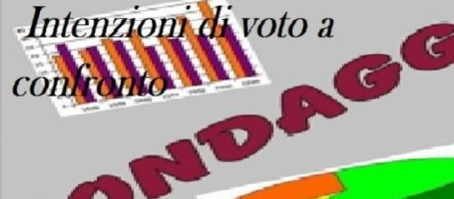Ultimi sondaggi elettorali Lorien/Data a confronto