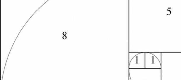 Sirul numerelor lui Fibonacci reprezentat grafic