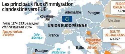 Flusso di clandestini verso l'Europa