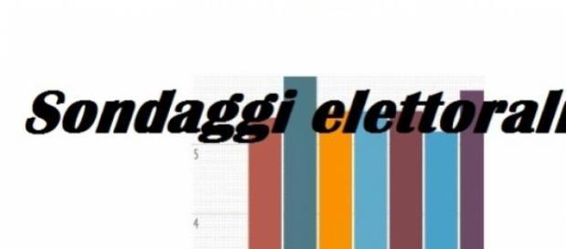 Sondaggi politici elettorali SWG al 24 aprile 2015