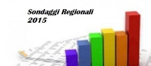 Sondaggi Regionali Marche 2015 al 28 aprile
