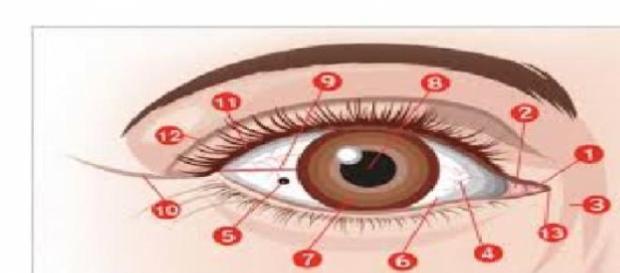 Ochiul unei persoane dezvaluie taine ascunse