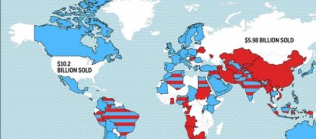 Vanzari mondiale de arme - SUA si Rusia