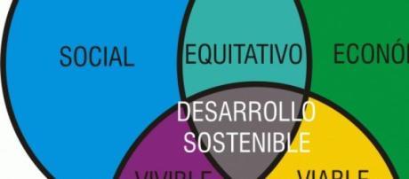 Educación y desarrollo sustentable