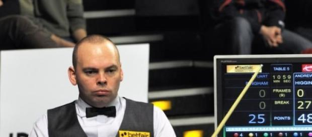 Stuart 'Ball-run' Bingham