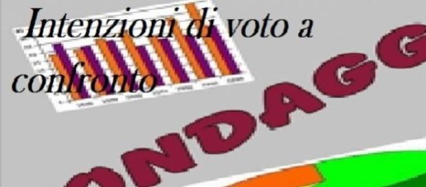 Sondaggi elettorali a confronto 05/2015: Emg e Ipr