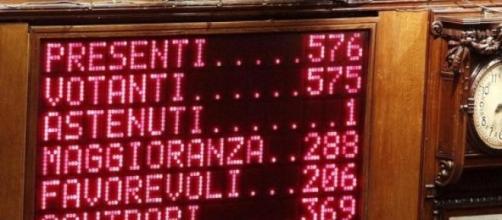 L'Italicum, con 334 voti favorevoli, passa.
