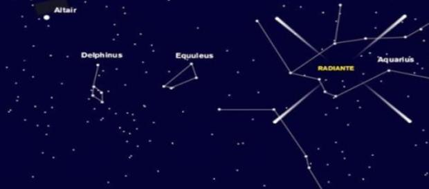 Constelación de Acuario, radiante de Eta Acuáridas