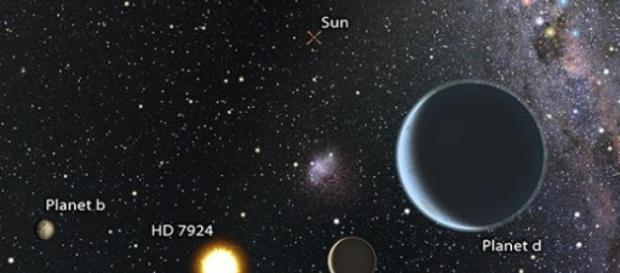 Descoperirea a doua noi exoplanete