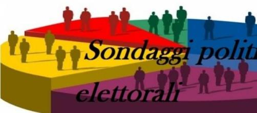 Ultimi sondaggi politici elettorali SWG 06/2015