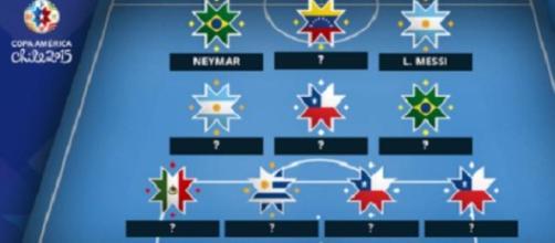 Copa America : Neymar et Messi dans l'équipe type