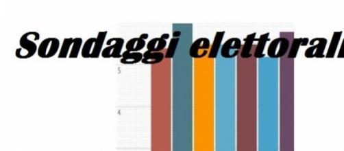 Sondaggi politici elettorali Emg La7 giugno 2015