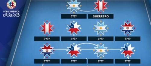 Copa America / Messi dans les meilleurs joueurs ?
