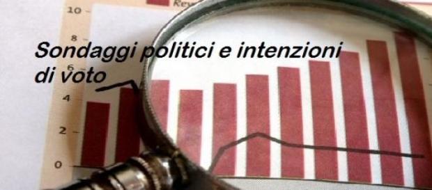 Sondaggi politici elettorali Ixè giugno 2015