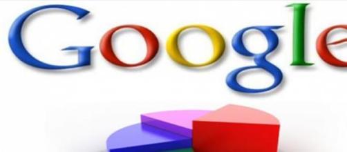 Google, manipolazione delle ricerche a suo favore