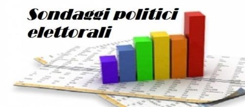 Sondaggi politici elettorali Demos: tutto sul M5S