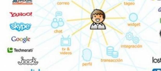 Redes sociales alternativas