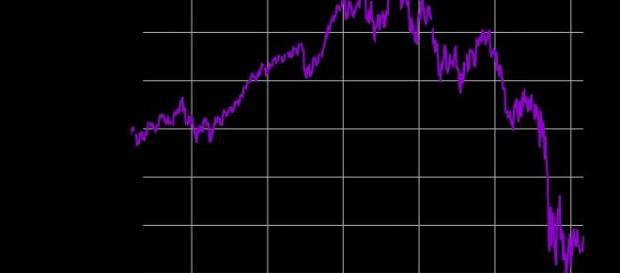 Wykres wizualizuje krach na Wall Street w 2008 r.