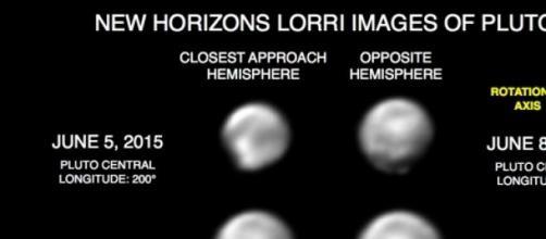 Distintas tomas Plutón por la sonda New Horizons