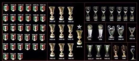 Juventus, ultimi colpi di mercato