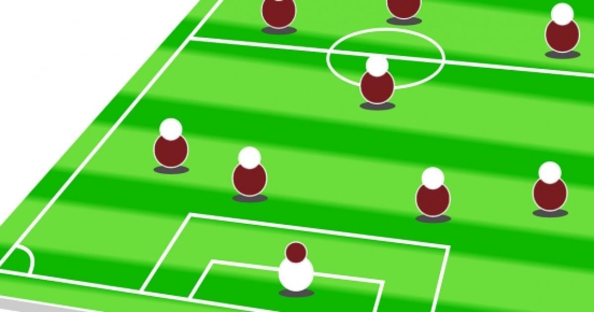 Serie A 2015 16 Acquisti Cessioni E Probabile Formazione Del Torino