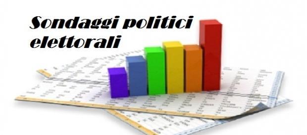 Sondaggi politici, confronto e media al 20/08/2015