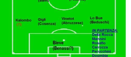 Il Lecce 2015-2016 in via di definizione.
