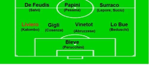 Il nuovo Lecce è quasi definito.