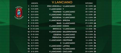 Tutte le partite della Virtus Lanciano 2015-16