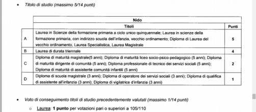 Educatore nidi, selezione a Roma per graduatoria