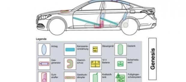 Model de fișă cu specificațiile fiecărui automobil