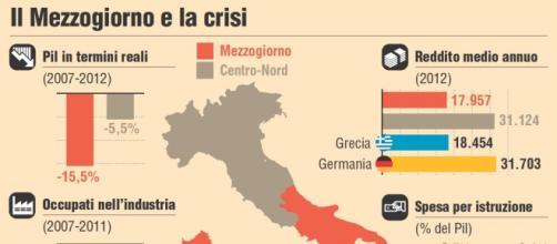 Il Mezzogiorno e la crisi. Una prospettiva