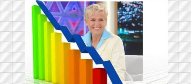 Programa da Xuxa perde metade do público
