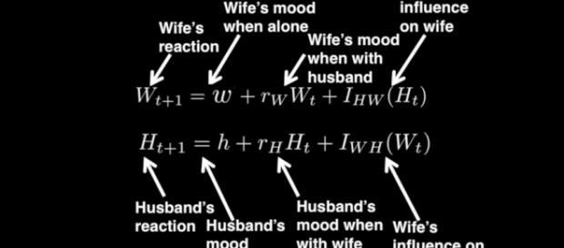 Fórmula del amor:¿habrá divorcio o no?