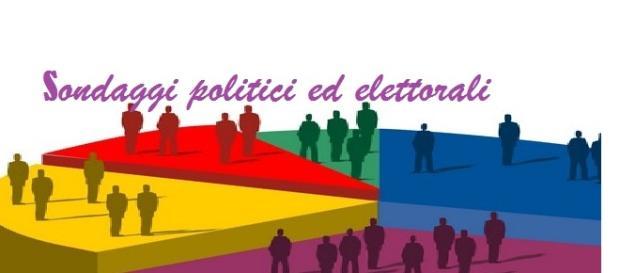 Ultimi 12 sondaggi elettorali per PD M5S LN FI